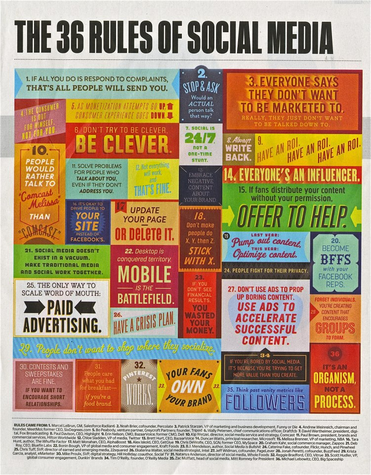The36RulesOfSocialMedia